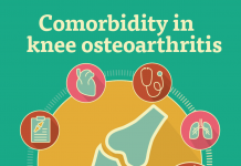 Comorbidity in knee osteoarthritis