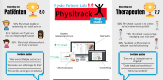 Infographic Physitrack